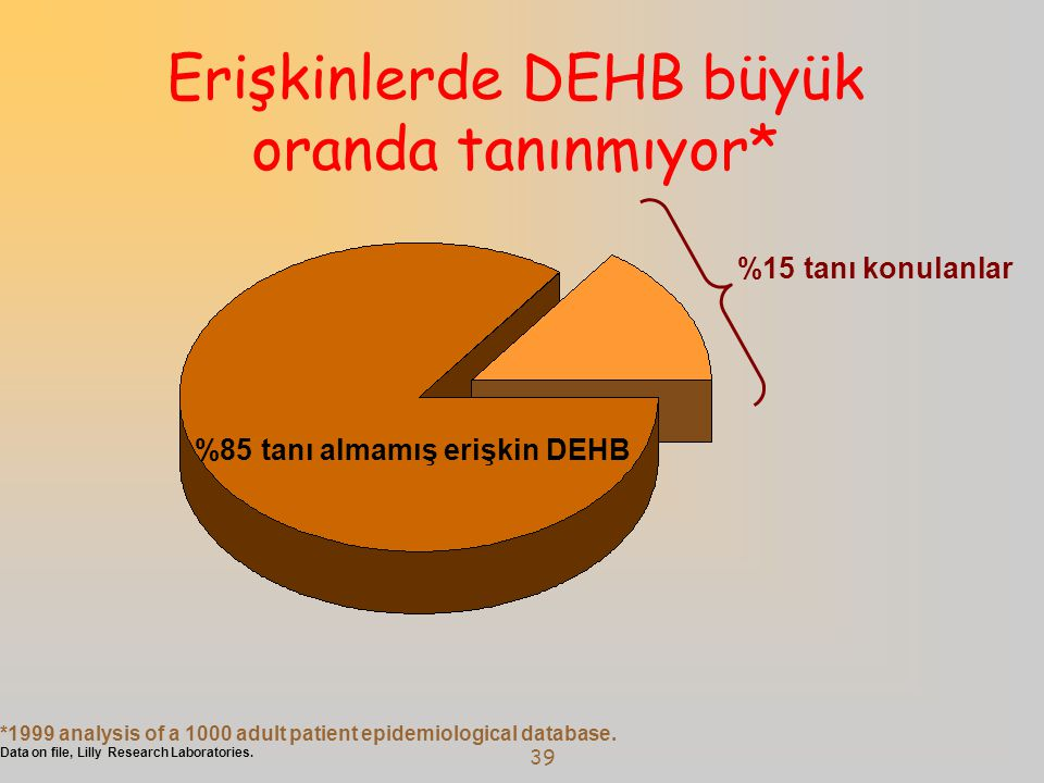 %85 tanı almamış erişkin DEHB
