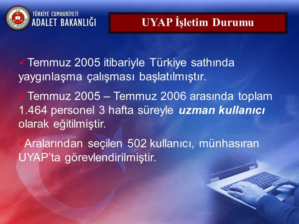 UYAP İşletim Durumu Temmuz 2005 itibariyle Türkiye sathında yaygınlaşma çalışması başlatılmıştır.