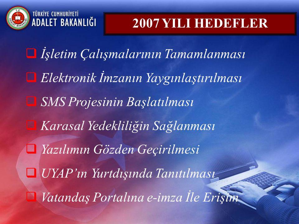 2007 YILI HEDEFLER İşletim Çalışmalarının Tamamlanması. Elektronik İmzanın Yaygınlaştırılması. SMS Projesinin Başlatılması.