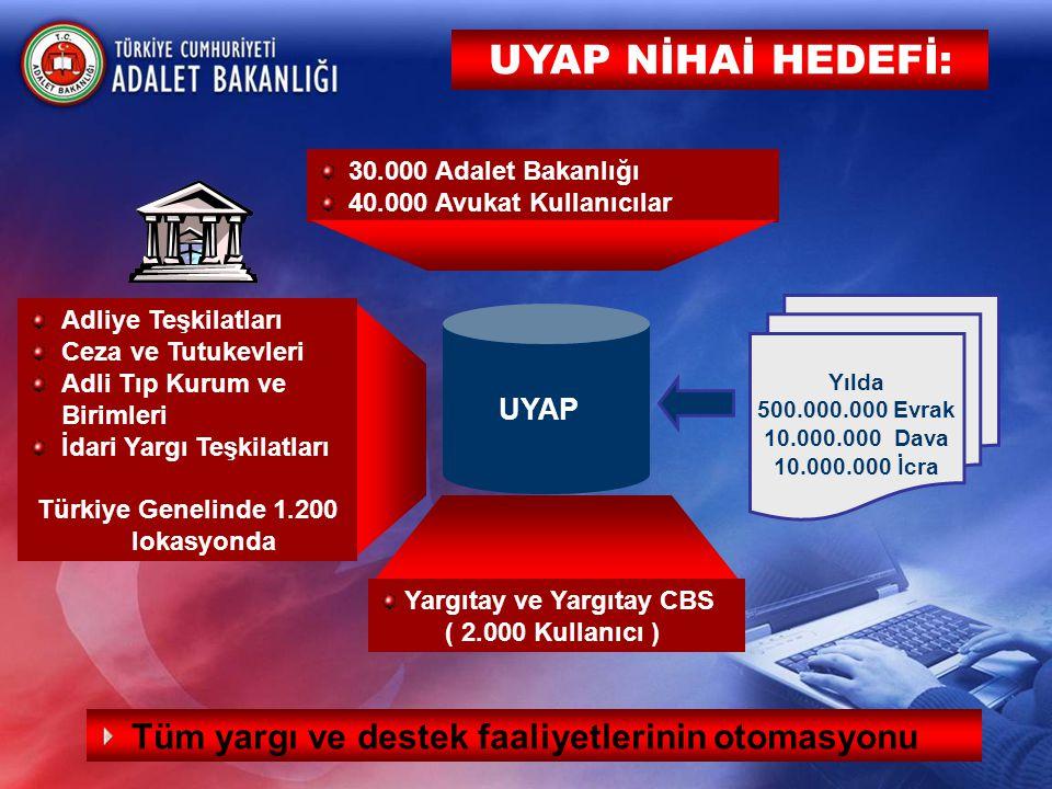 Türkiye Genelinde 1.200 lokasyonda