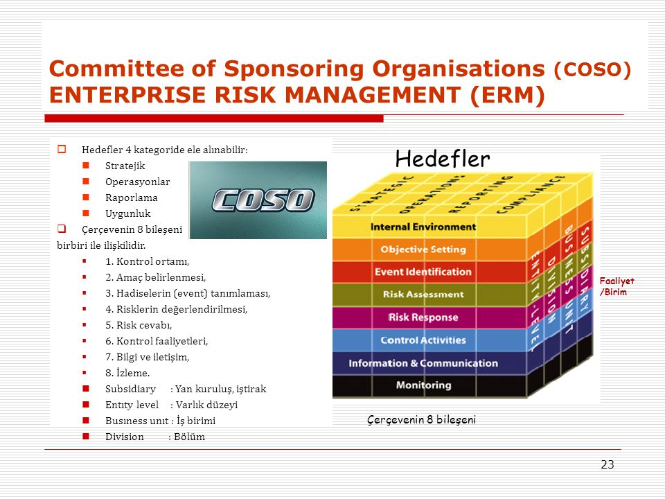 Committee of Sponsoring Organisations (COSO) ENTERPRISE RISK MANAGEMENT (ERM)