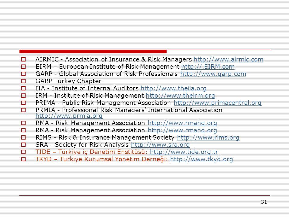 EIRM – European Institute of Risk Management http://.EIRM.com
