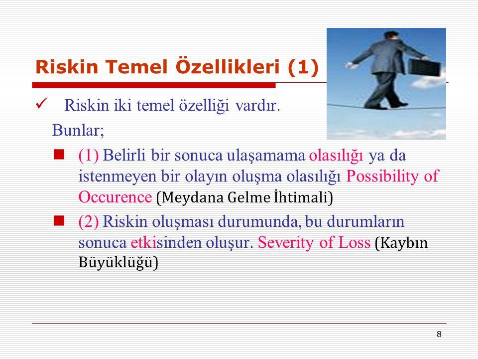 Riskin Temel Özellikleri (1)