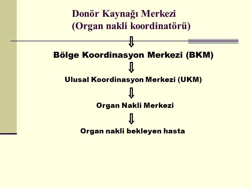 Donör Kaynağı Merkezi (Organ nakli koordinatörü)