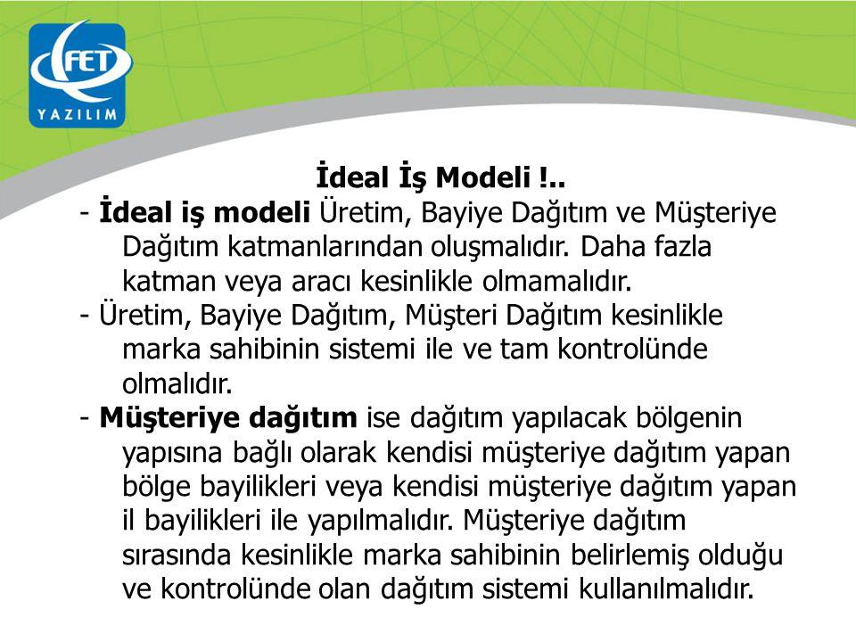 İdeal İş Modeli !.. - İdeal iş modeli Üretim, Bayiye Dağıtım ve Müşteriye.