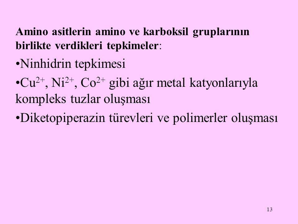 Diketopiperazin türevleri ve polimerler oluşması