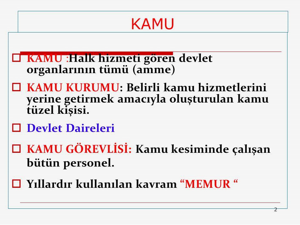 KAMU KAMU :Halk hizmeti gören devlet organlarının tümü (amme)