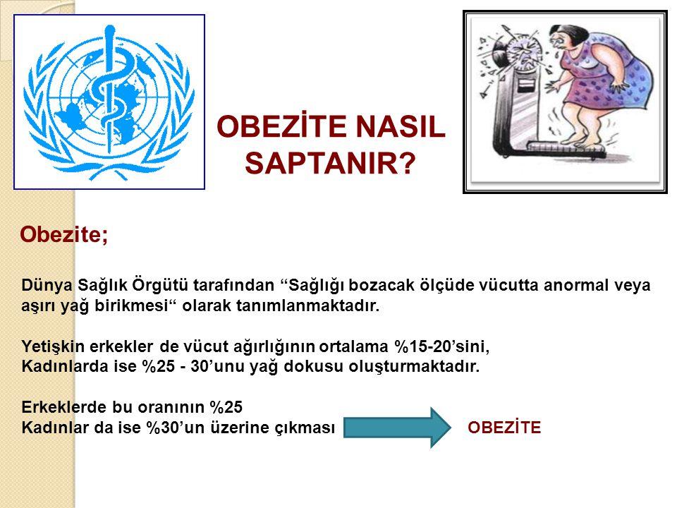 OBEZİTE NASIL SAPTANIR