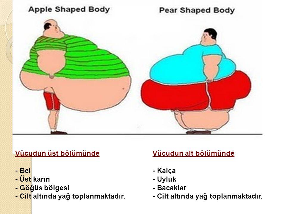 Armut Tip Obezite Elma Tip Obezite Vücudun üst bölümünde - Bel