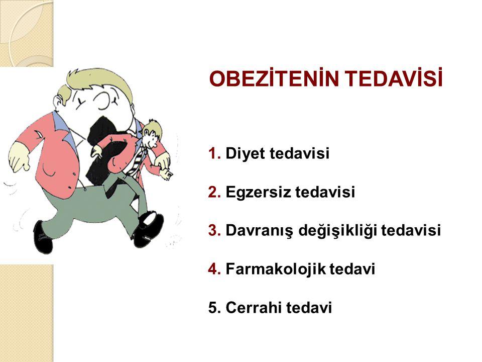 OBEZİTENİN TEDAVİSİ 1. Diyet tedavisi 2. Egzersiz tedavisi