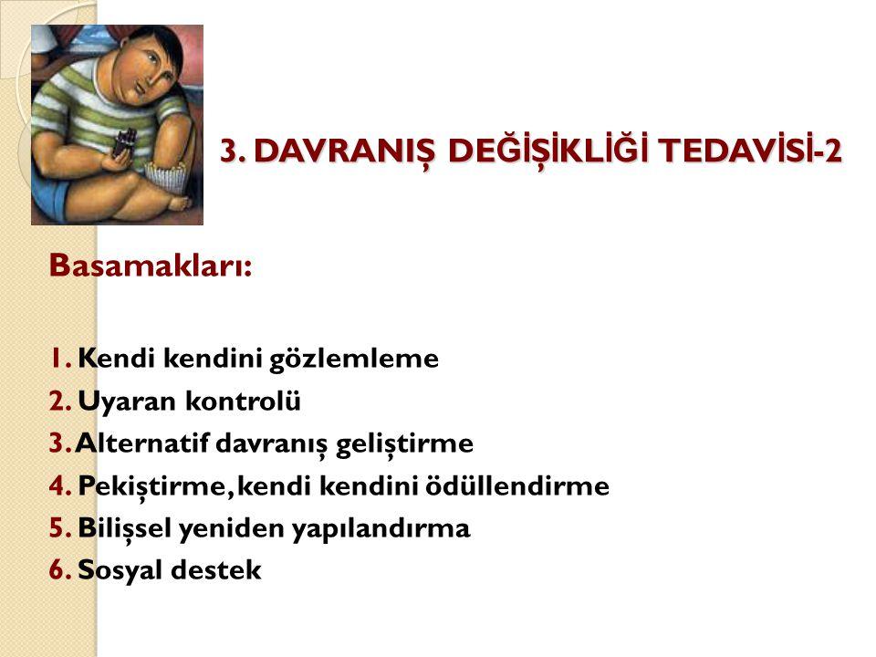 3. DAVRANIŞ DEĞİŞİKLİĞİ TEDAVİSİ-2