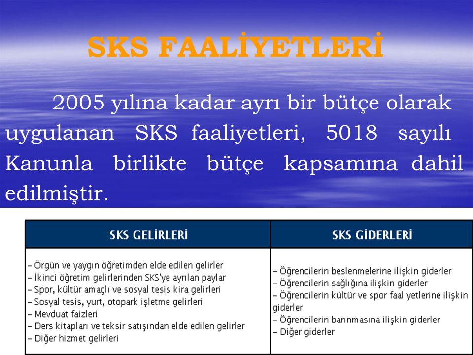 SKS FAALİYETLERİ 2005 yılına kadar ayrı bir bütçe olarak