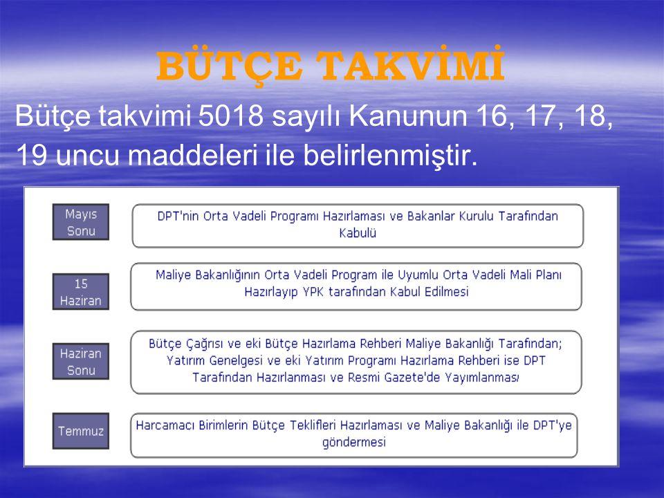 BÜTÇE TAKVİMİ Bütçe takvimi 5018 sayılı Kanunun 16, 17, 18,