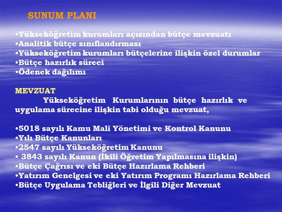 SUNUM PLANI Yükseköğretim kurumları açısından bütçe mevzuatı