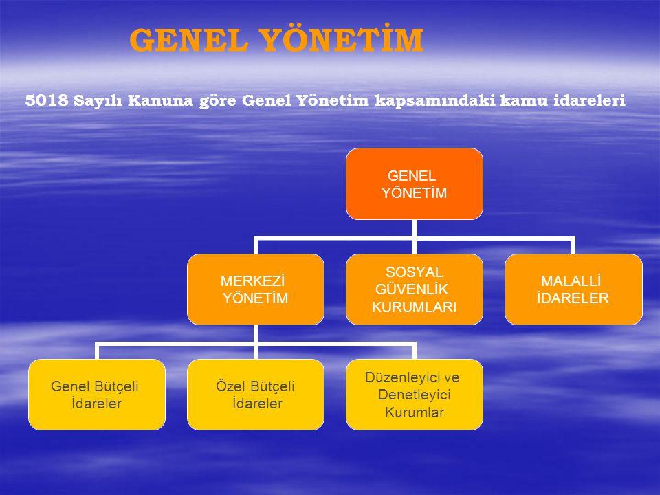 GENEL YÖNETİM 5018 Sayılı Kanuna göre Genel Yönetim kapsamındaki kamu idareleri