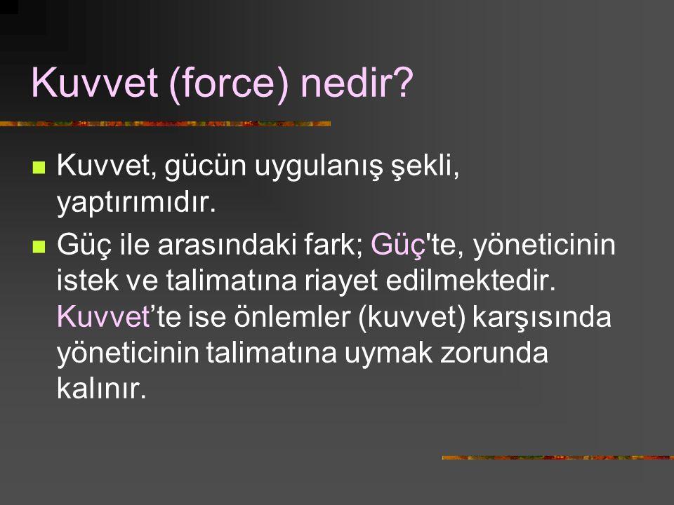 Kuvvet (force) nedir Kuvvet, gücün uygulanış şekli, yaptırımıdır.