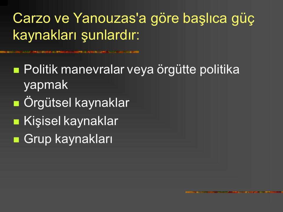 Carzo ve Yanouzas a göre başlıca güç kaynakları şunlardır: