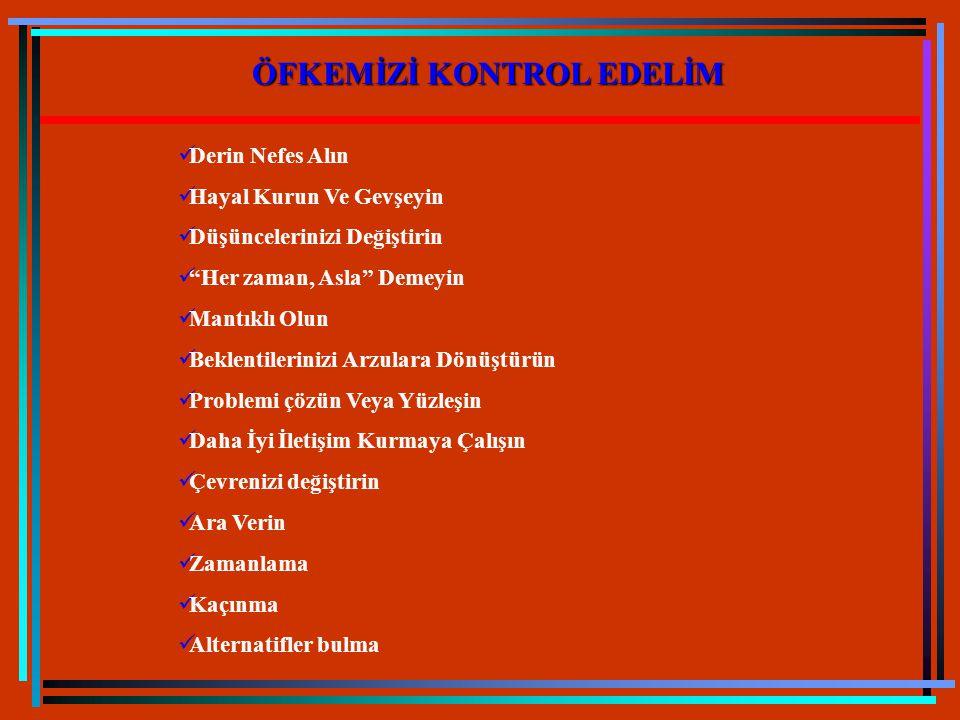 ÖFKEMİZİ KONTROL EDELİM