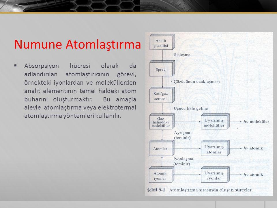 Numune Atomlaştırma