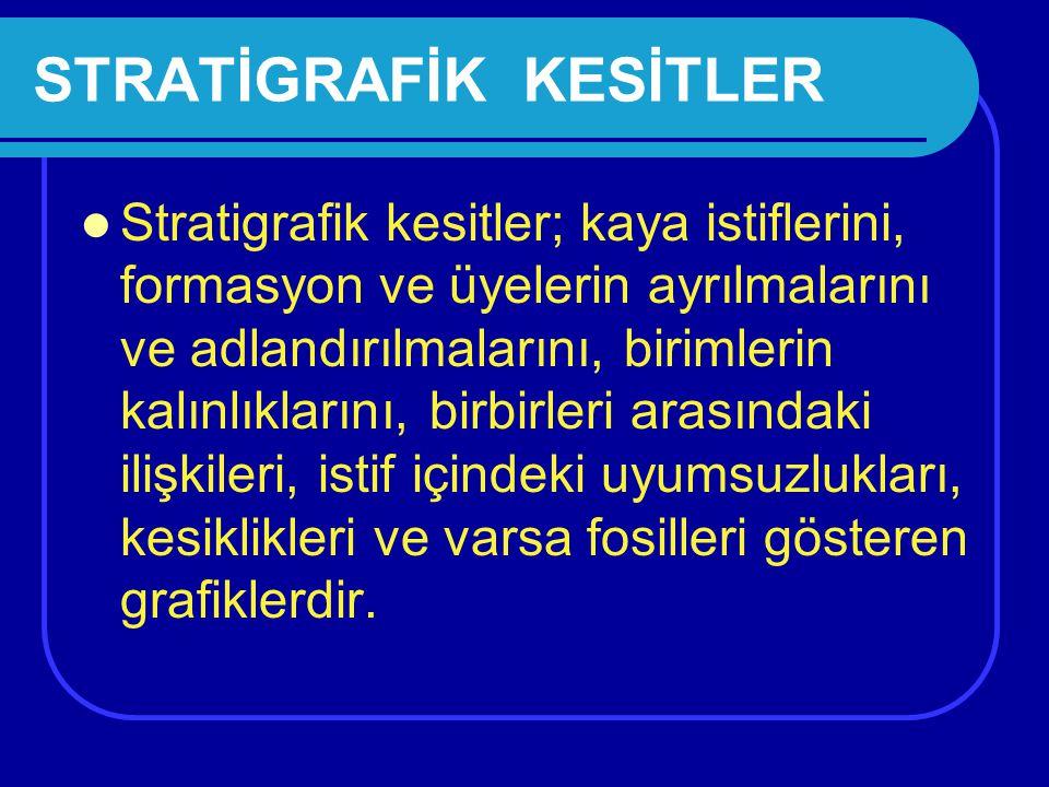 STRATİGRAFİK KESİTLER