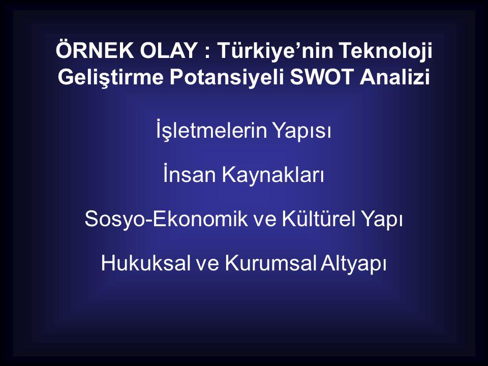 ÖRNEK OLAY : Türkiye'nin Teknoloji Geliştirme Potansiyeli SWOT Analizi