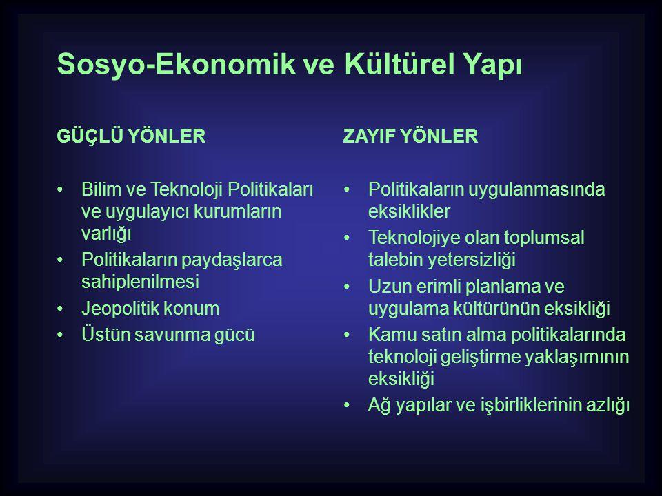 Sosyo-Ekonomik ve Kültürel Yapı