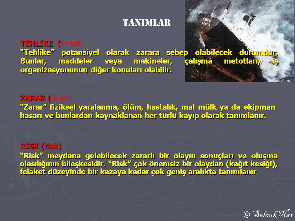 tanImlar TEHLİKE (threat)