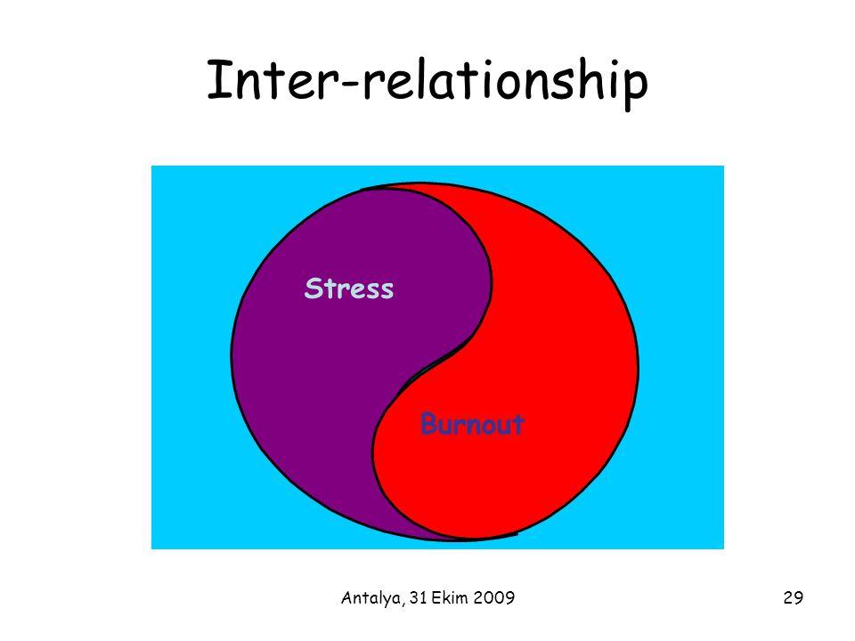 Inter-relationship Stress Burnout Antalya, 31 Ekim 2009