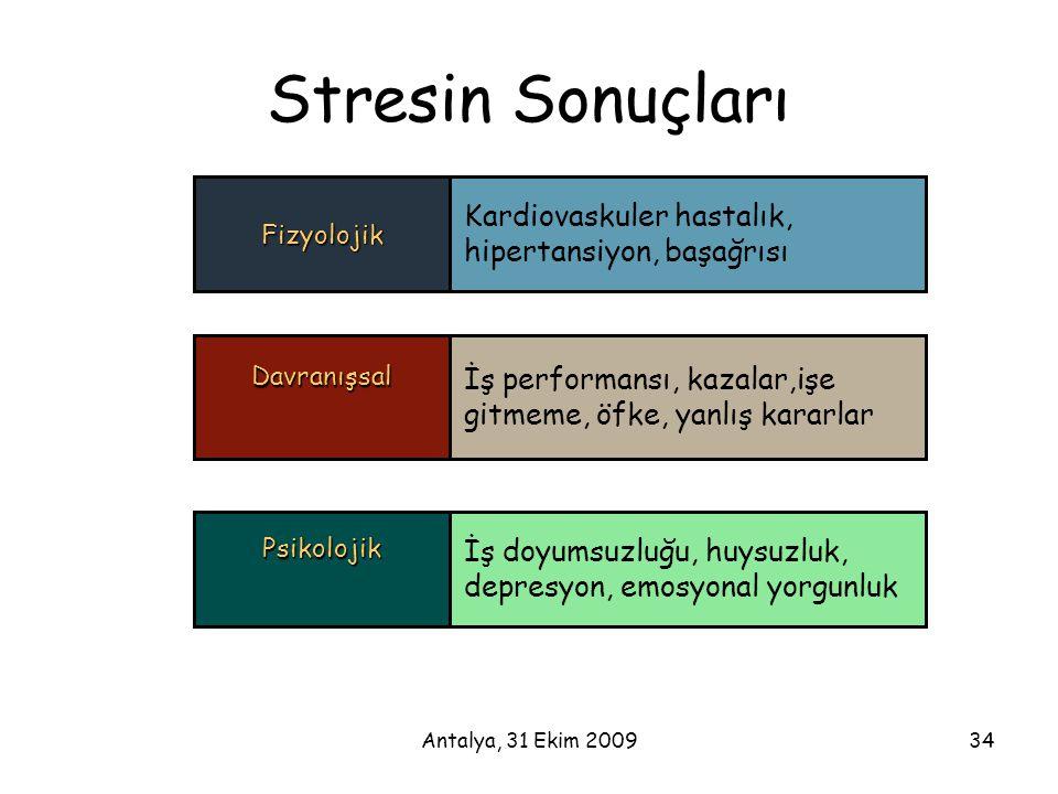 Stresin Sonuçları Kardiovaskuler hastalık, hipertansiyon, başağrısı