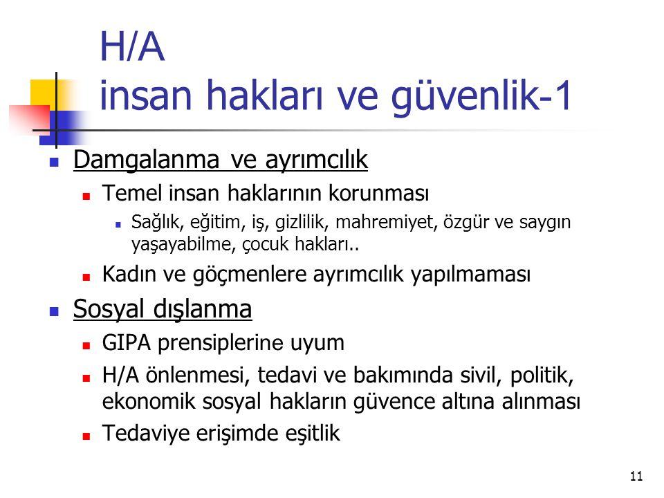 H/A insan hakları ve güvenlik-1
