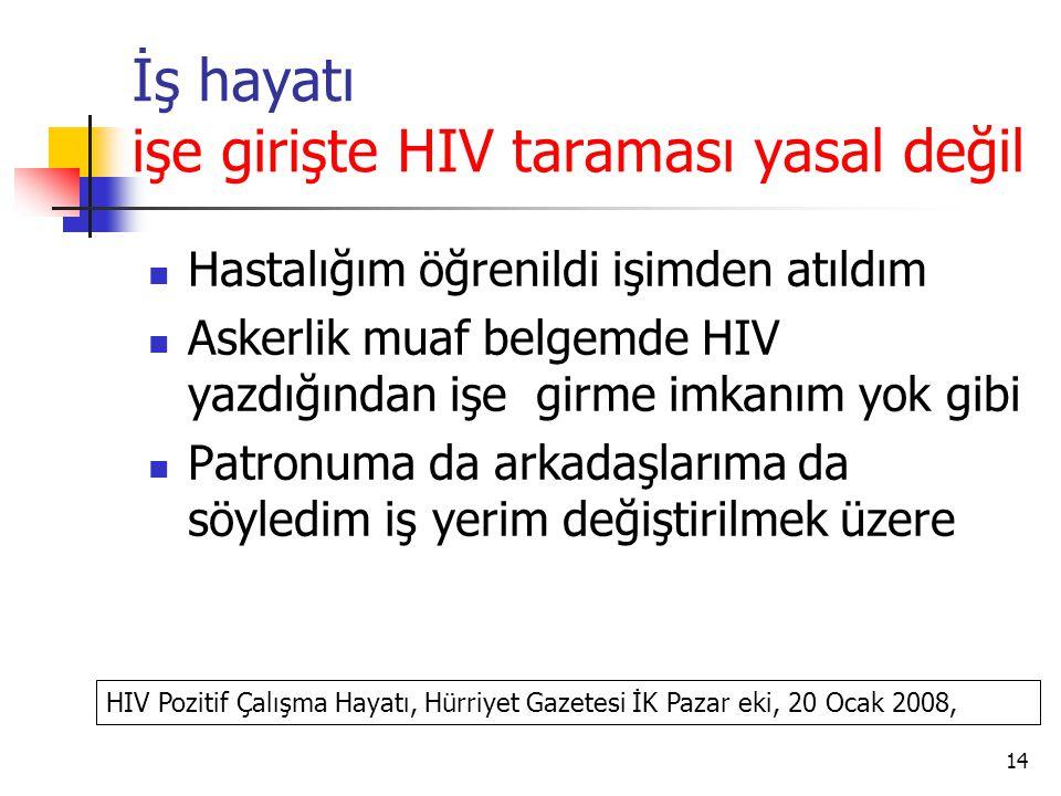 İş hayatı işe girişte HIV taraması yasal değil