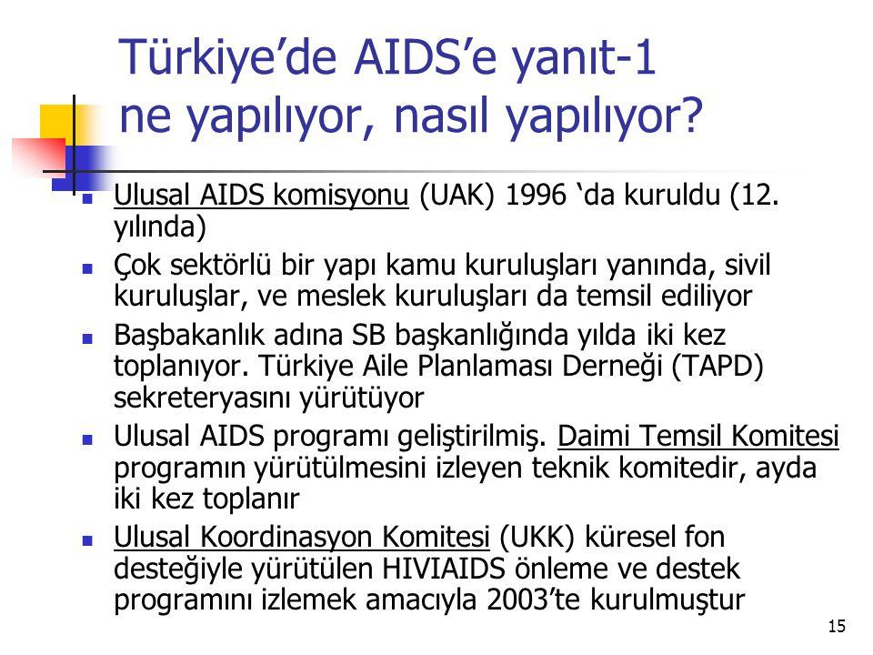 Türkiye'de AIDS'e yanıt-1 ne yapılıyor, nasıl yapılıyor