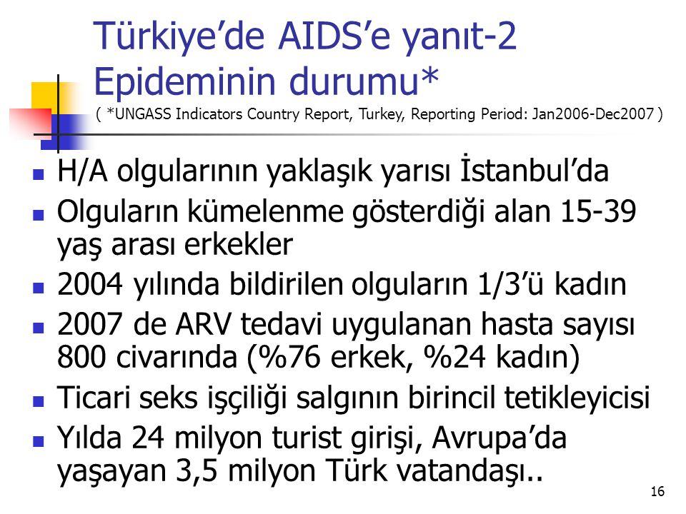 Türkiye'de AIDS'e yanıt-2 Epideminin durumu*