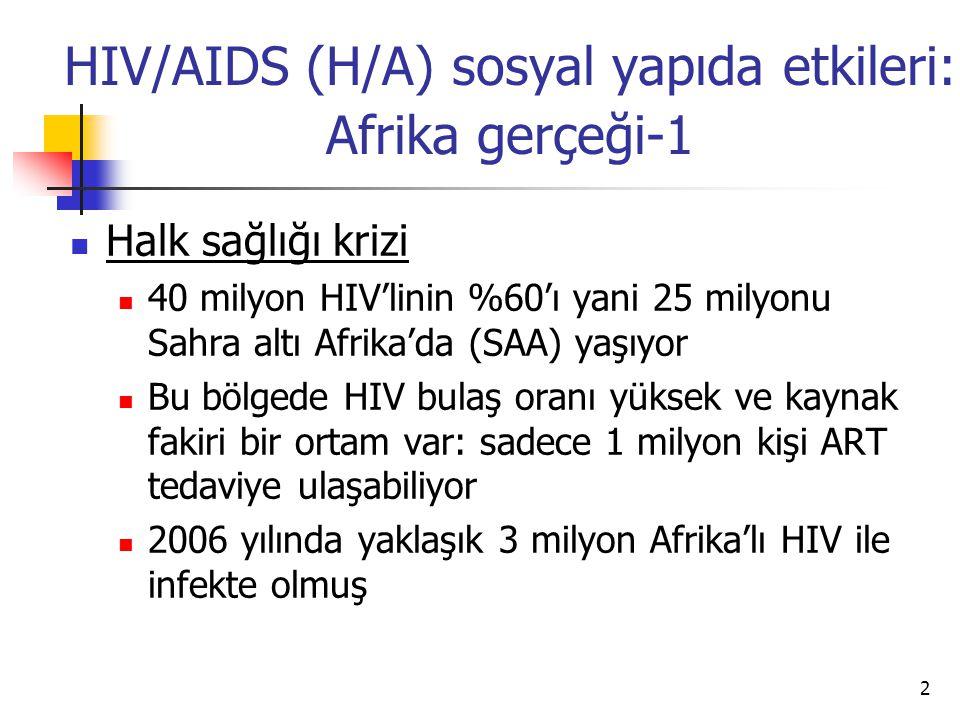 HIV/AIDS (H/A) sosyal yapıda etkileri: Afrika gerçeği-1