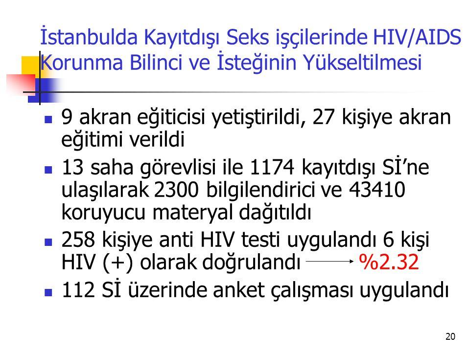 İstanbulda Kayıtdışı Seks işçilerinde HIV/AIDS Korunma Bilinci ve İsteğinin Yükseltilmesi
