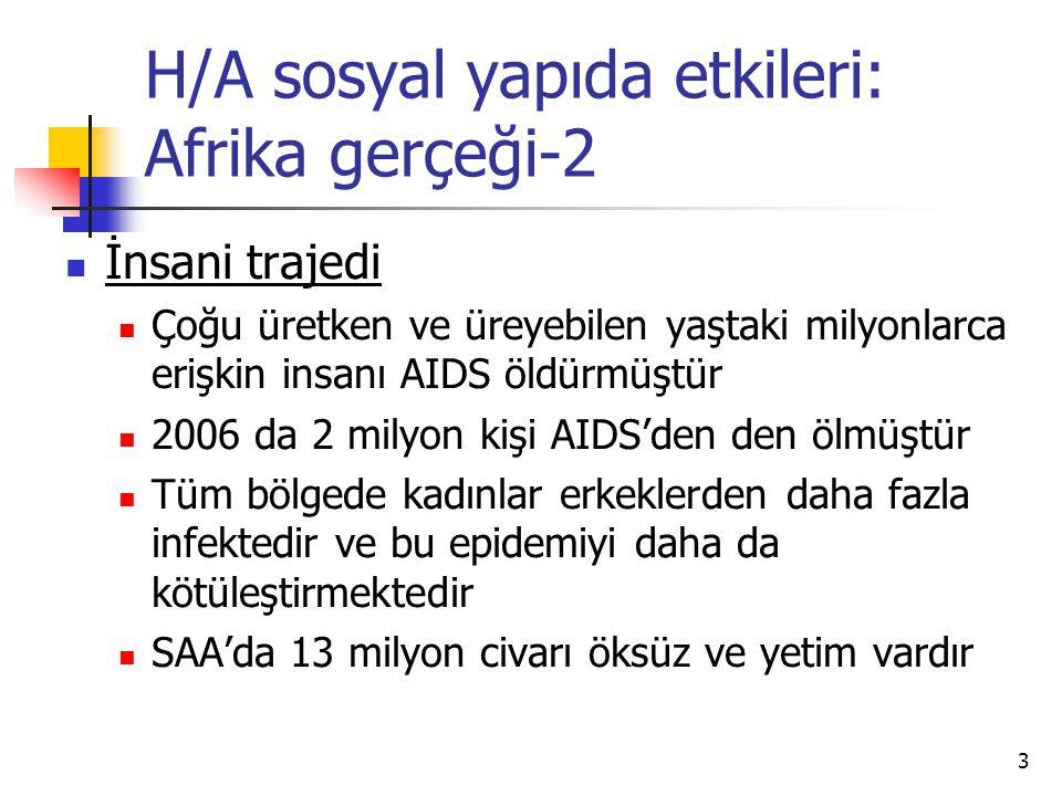 H/A sosyal yapıda etkileri: Afrika gerçeği-2