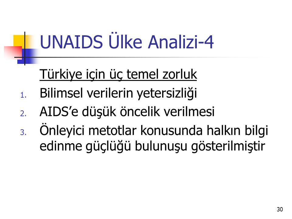 UNAIDS Ülke Analizi-4 Türkiye için üç temel zorluk