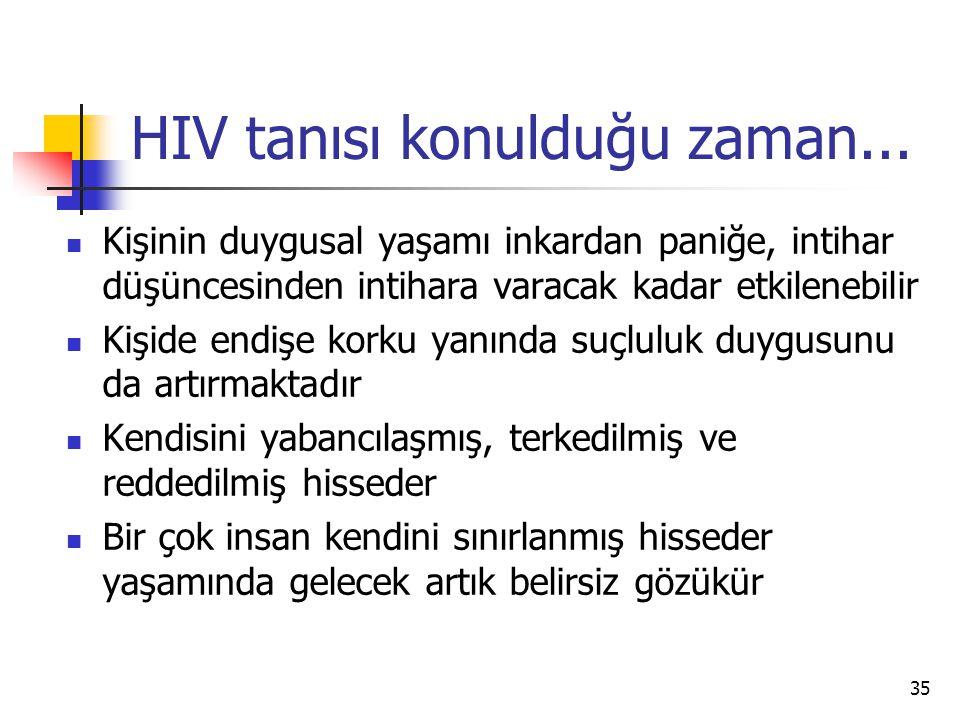 HIV tanısı konulduğu zaman...