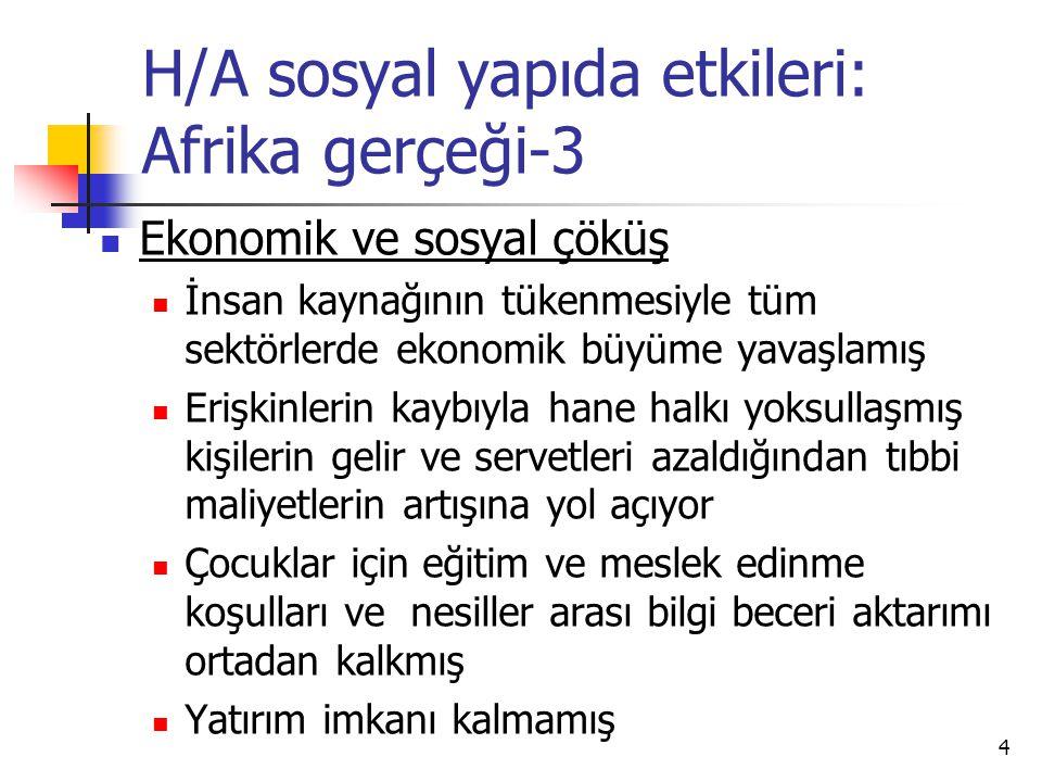 H/A sosyal yapıda etkileri: Afrika gerçeği-3