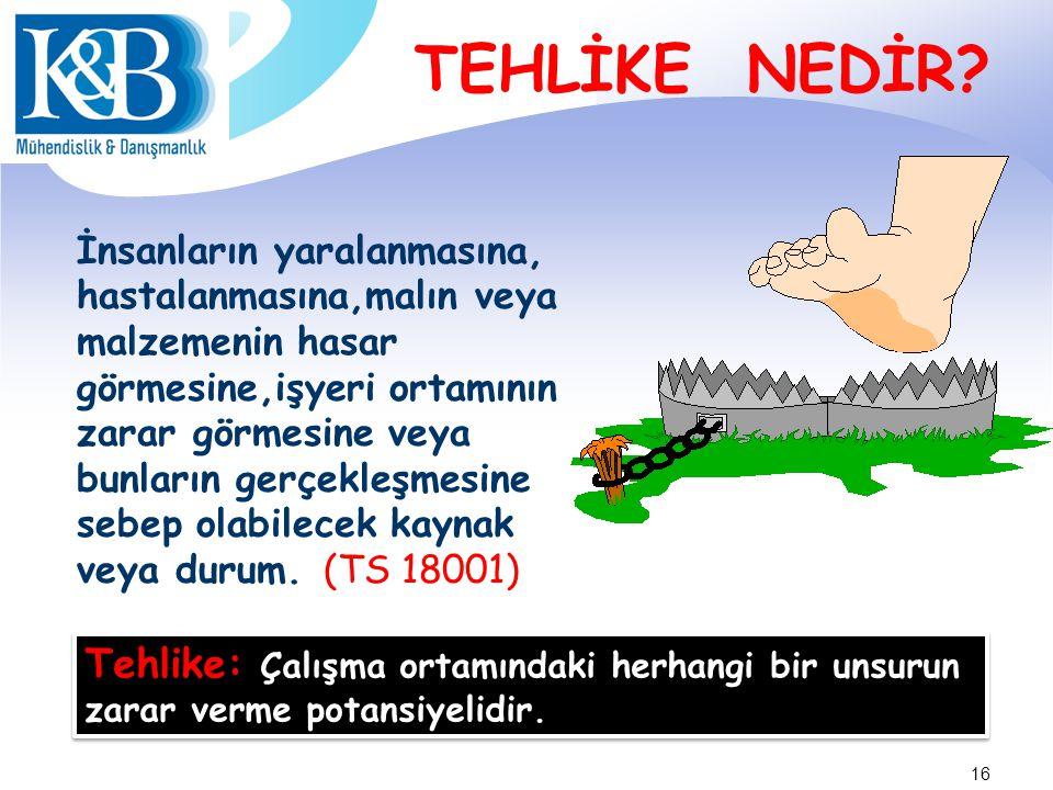 TEHLİKE NEDİR