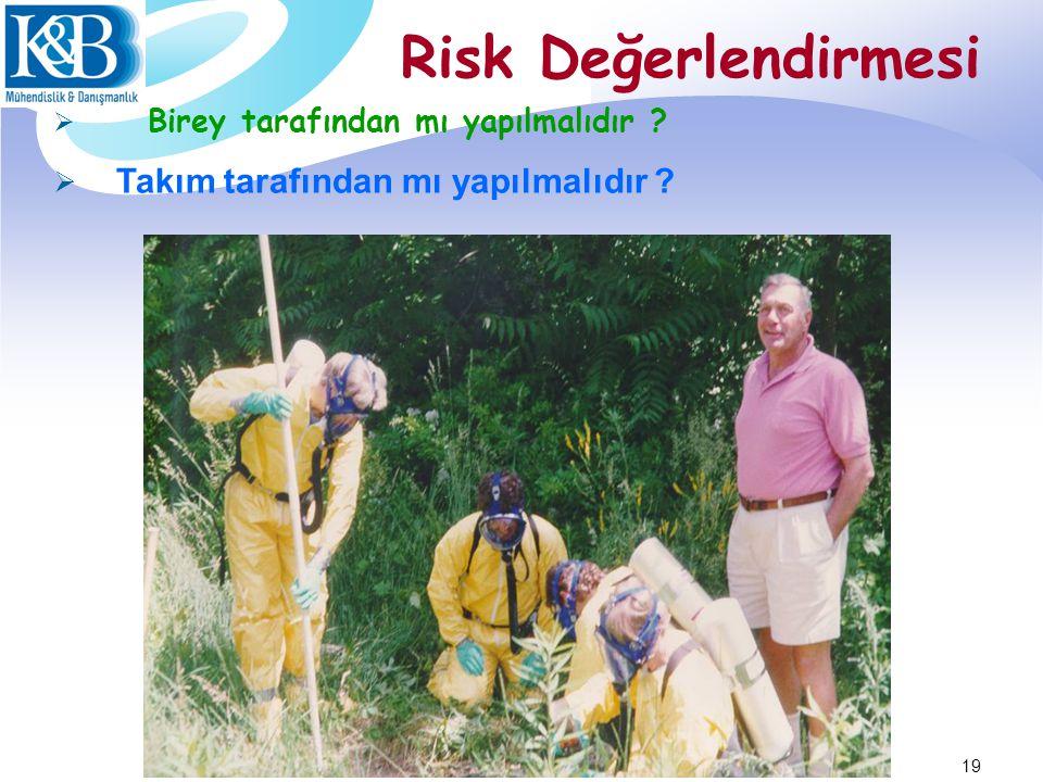 Risk Değerlendirmesi Takım tarafından mı yapılmalıdır
