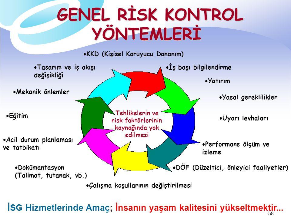 GENEL RİSK KONTROL YÖNTEMLERİ
