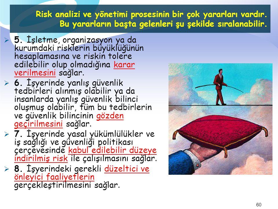 Risk analizi ve yönetimi prosesinin bir çok yararları vardır