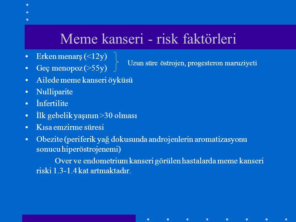 Meme kanseri - risk faktörleri