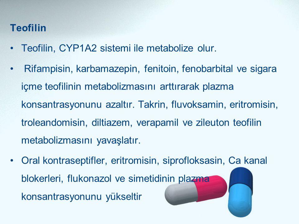 Teofilin Teofilin, CYP1A2 sistemi ile metabolize olur.