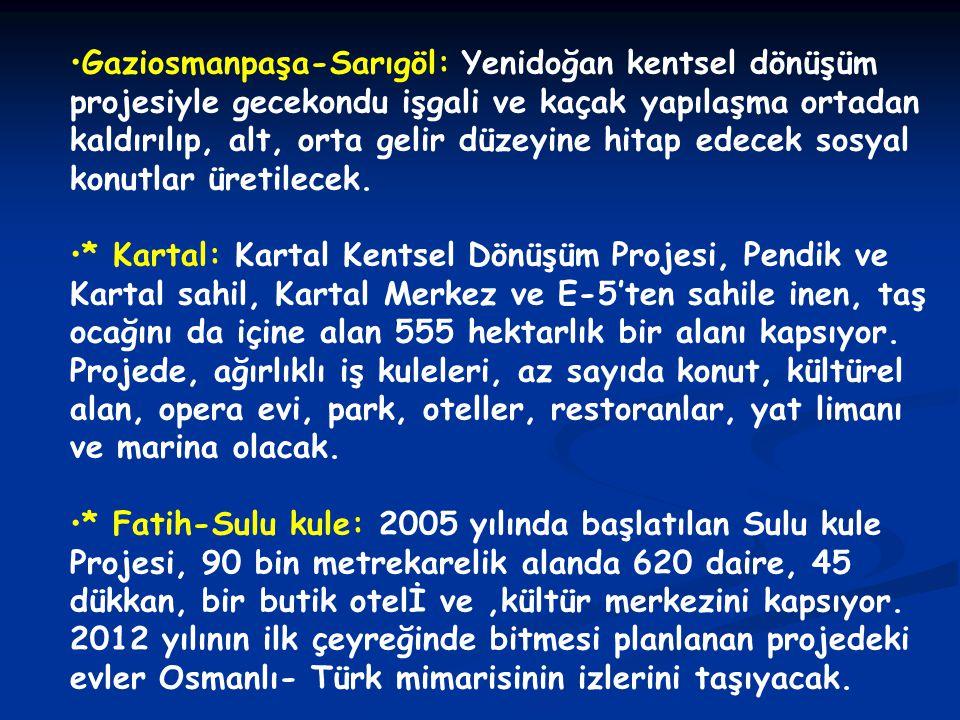 Gaziosmanpaşa-Sarıgöl: Yenidoğan kentsel dönüşüm projesiyle gecekondu işgali ve kaçak yapılaşma ortadan kaldırılıp, alt, orta gelir düzeyine hitap edecek sosyal konutlar üretilecek.