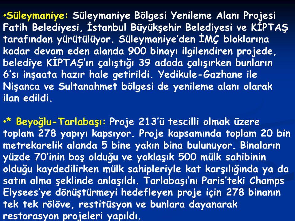 Süleymaniye: Süleymaniye Bölgesi Yenileme Alanı Projesi Fatih Belediyesi, İstanbul Büyükşehir Belediyesi ve KİPTAŞ tarafından yürütülüyor. Süleymaniye'den İMÇ bloklarına kadar devam eden alanda 900 binayı ilgilendiren projede, belediye KİPTAŞ'ın çalıştığı 39 adada çalışırken bunların 6'sı inşaata hazır hale getirildi. Yedikule-Gazhane ile Nişanca ve Sultanahmet bölgesi de yenileme alanı olarak ilan edildi.