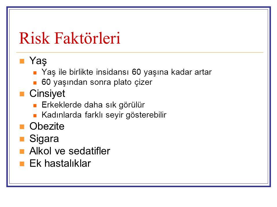 Risk Faktörleri Yaş Cinsiyet Obezite Sigara Alkol ve sedatifler