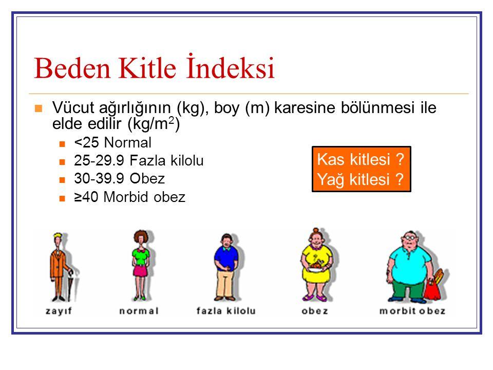 Beden Kitle İndeksi Vücut ağırlığının (kg), boy (m) karesine bölünmesi ile elde edilir (kg/m2) <25 Normal.