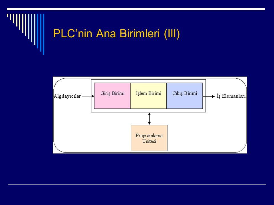 PLC'nin Ana Birimleri (III)